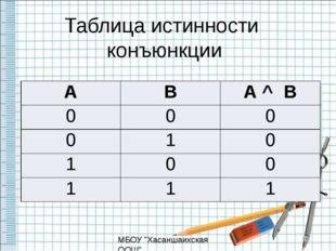 "Таблица истинности конъюнкции МБОУ ""Хасаншаихская ООШ"" А В А ^ В 0 0 0 0 1 0"