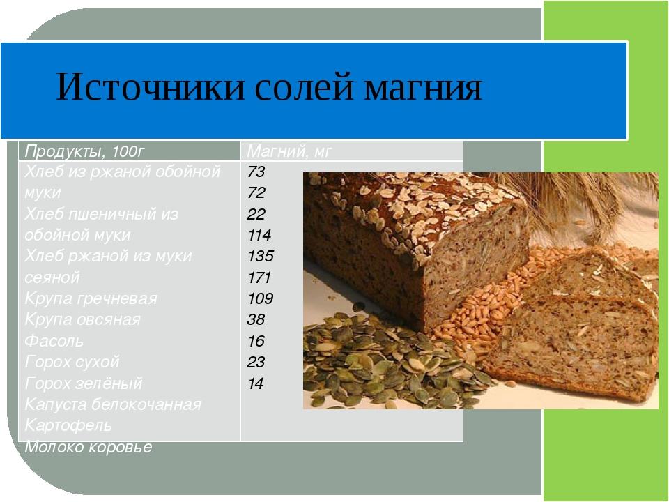 Источники солей магния Продукты, 100г Магний, мг Хлеб из ржаной обойной муки...