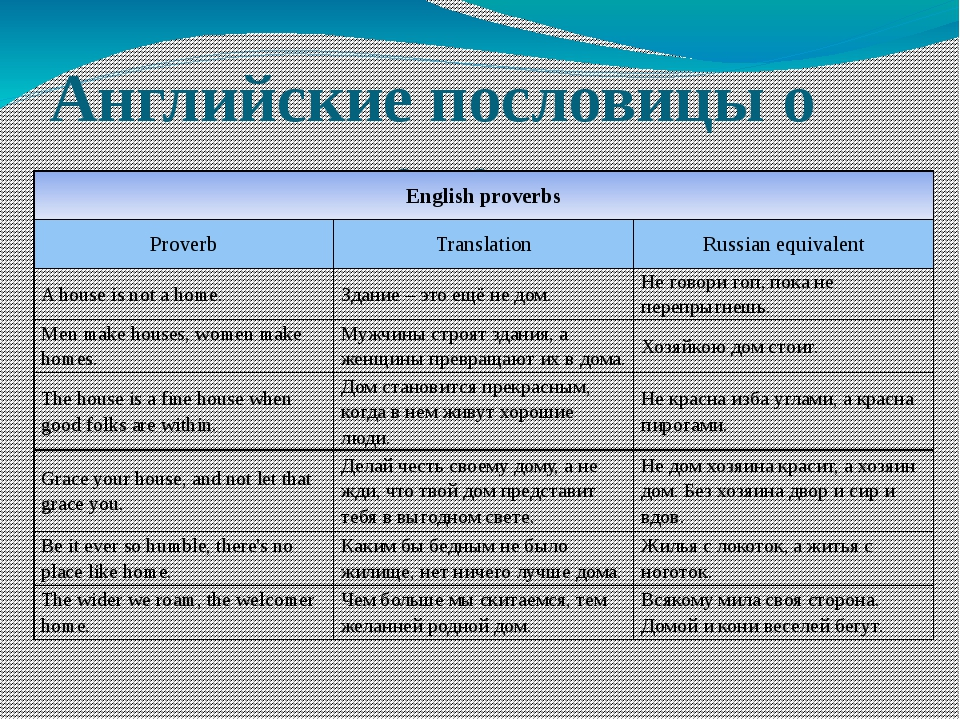 Английские пословицы о доме Englishproverbs Proverb Translation Russianequiva...