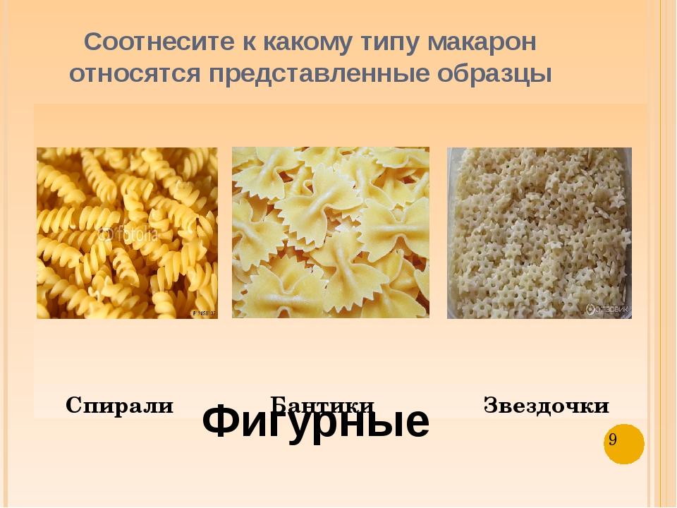 Соотнесите к какому типу макарон относятся представленные образцы Спирали Бан...