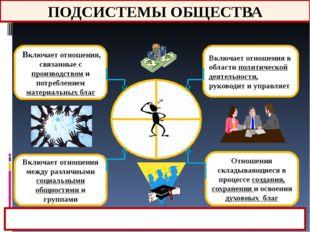 Включает отношения, связанные с производством и потреблением материальных бл