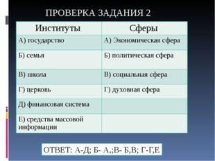 ПРОВЕРКА ЗАДАНИЯ 2 ОТВЕТ: А-Д; Б- А,;В- Б,В; Г-Г,Е Институты Сферы А) государ