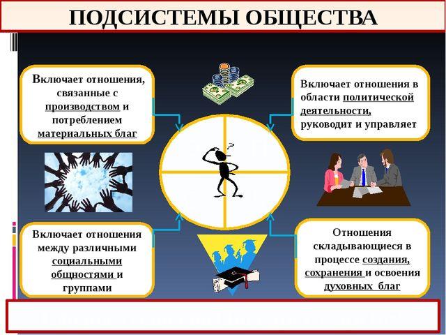 Включает отношения, связанные с производством и потреблением материальных бл...