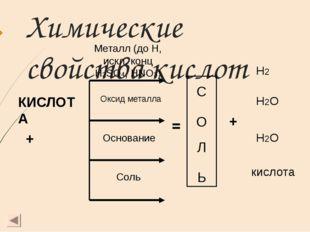 Химические свойства кислот  КИСЛОТА + С О Л Ь Металл (до H, искл. конц