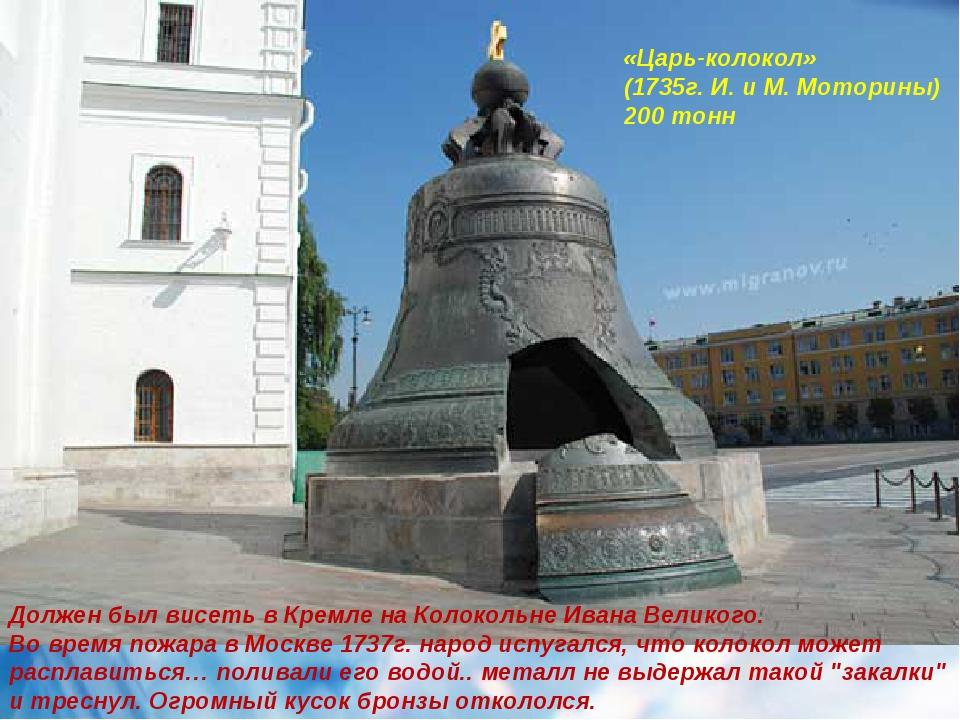 Должен был висеть в Кремле на Колокольне Ивана Великого. Во время пожара в Мо...