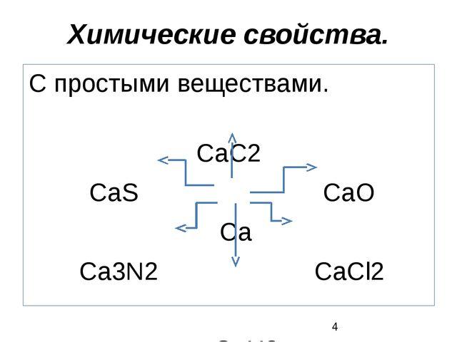 Химические свойства. С простыми веществами. СаС2 СаS СаО Са Са3N2 СаСl2 СаН2