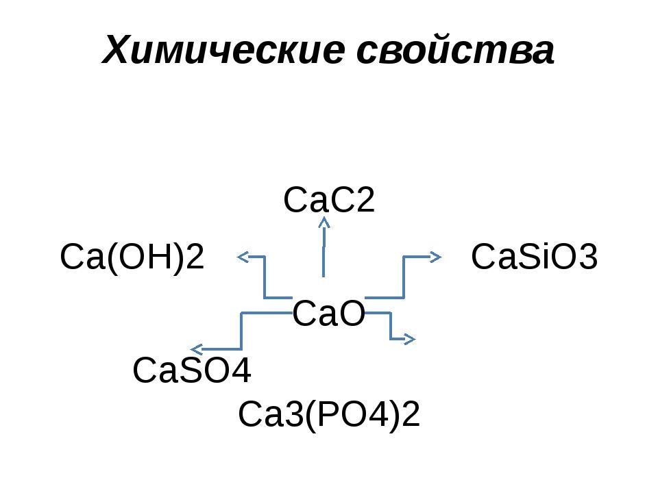 Химические свойства СаС2 Са(ОН)2 СаSiО3 СаО СаSО4 Са3(РО4)2