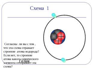 Согласны ли вы с тем , что эта схема отражает строение атома водорода? Если