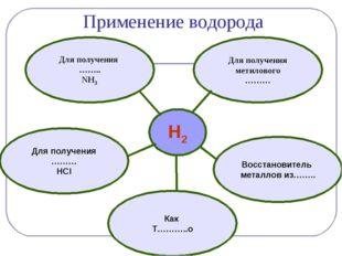 H2 Для получения …….. NH3 Восстановитель металлов из…….. Для получения ……… HC