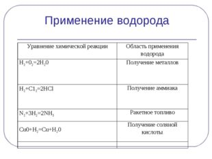 Применение водорода Уравнение химической реакцииОбласть применения водорода
