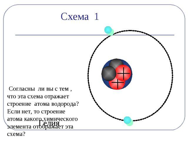 Согласны ли вы с тем , что эта схема отражает строение атома водорода? Если...