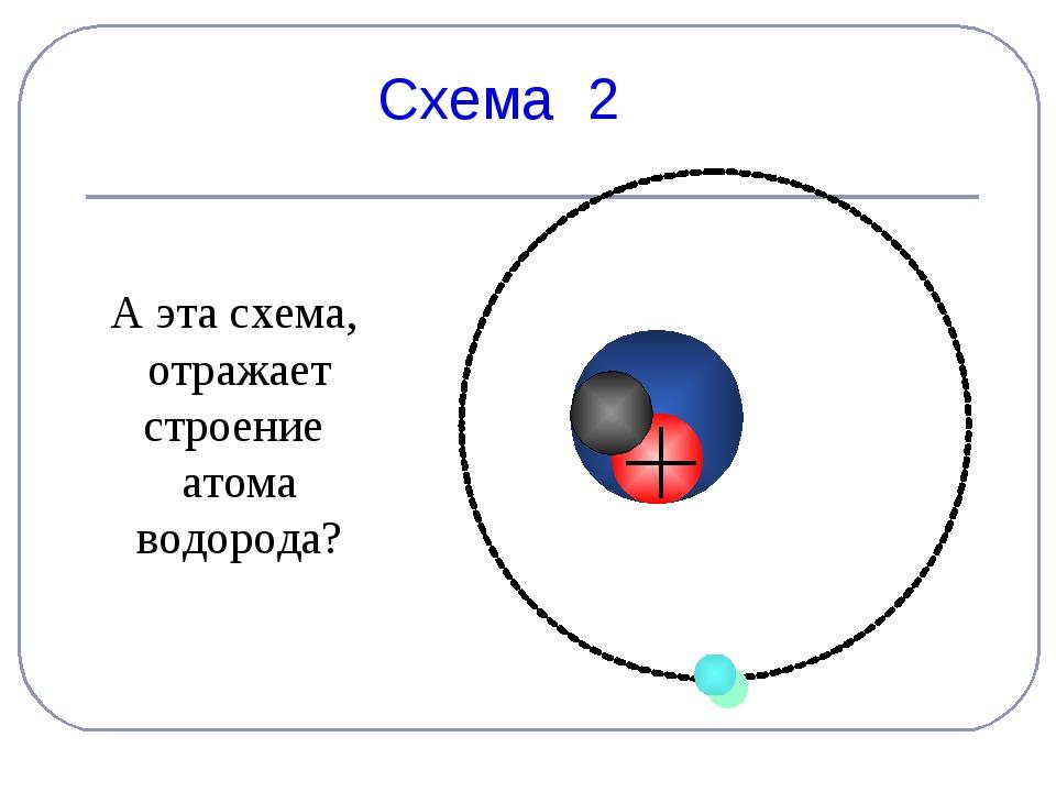 А эта схема, отражает строение атома водорода? Схема 2