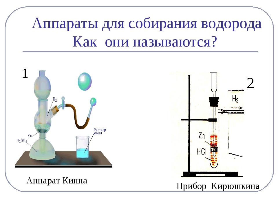 Картинки собирания водорода