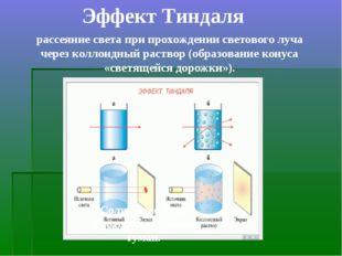 рассеяние света при прохождении светового луча через коллоидный раствор (обра