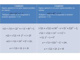 Алгоритм нахождения наибольшего и наименьшего значения функции на интервале.