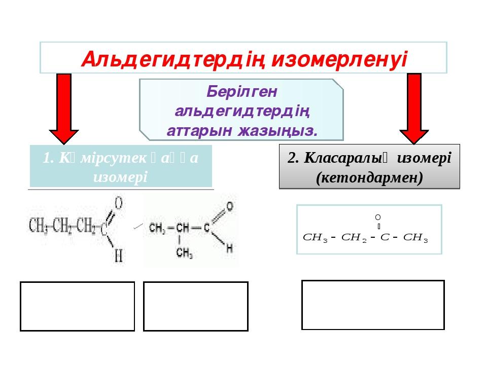 Альдегидтердің изомерленуі 1. Көмірсутек қаңқа изомері 2. 2. Класаралық изоме...