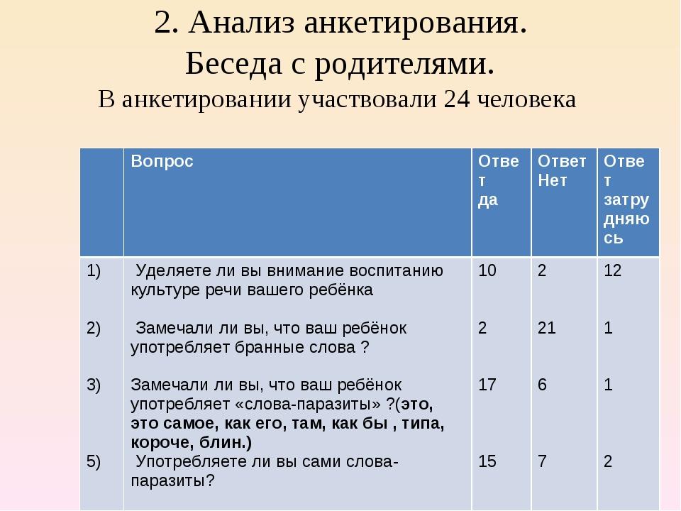 2. Анализ анкетирования. Беседа с родителями. В анкетировании участвовали 24...