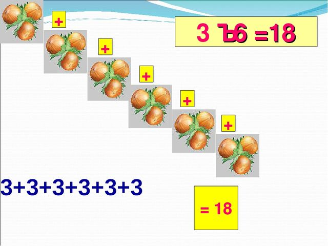 3+3+3+3+3+3 = 18 + + + + + 3 · 6 =18