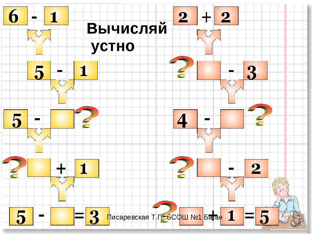 Вычисляй устно Писаревская Т.П. БСОШ №1 Баган