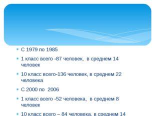 С 1979 по 1985 1 класс всего -87 человек, в среднем 14 человек 10 класс всего