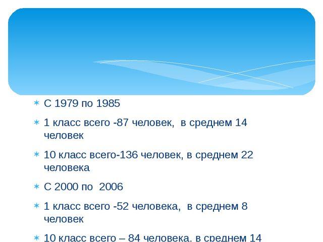 С 1979 по 1985 1 класс всего -87 человек, в среднем 14 человек 10 класс всего...