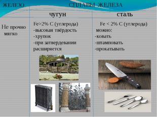 ЖЕЛЕЗО СПЛАВЫ ЖЕЛЕЗА чугун сталь Не прочно мягко Fe>2% C (углерода) -высокая