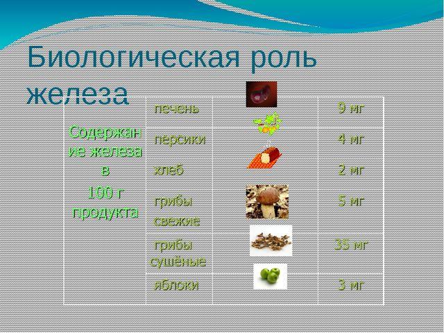 Биологическая роль железа