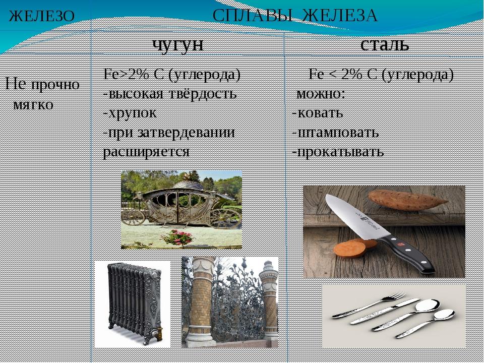 ЖЕЛЕЗО СПЛАВЫ ЖЕЛЕЗА чугун сталь Не прочно мягко Fe>2% C (углерода) -высокая...