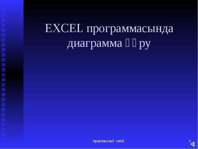 практикалық сабақ * EXCEL программасында диаграмма құру практикалық сабақ