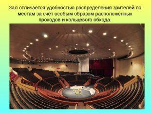Зал отличается удобностью распределения зрителей по местам за счёт особым обр