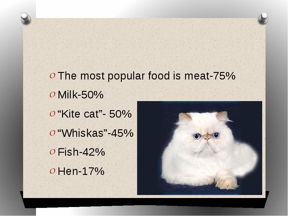 "The most popular food is meat-75% Milk-50% ""Kite cat""- 50% ""Whiskas""-45% Fis..."