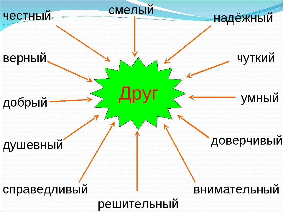 слайды для презентацийyf ntve lhe f