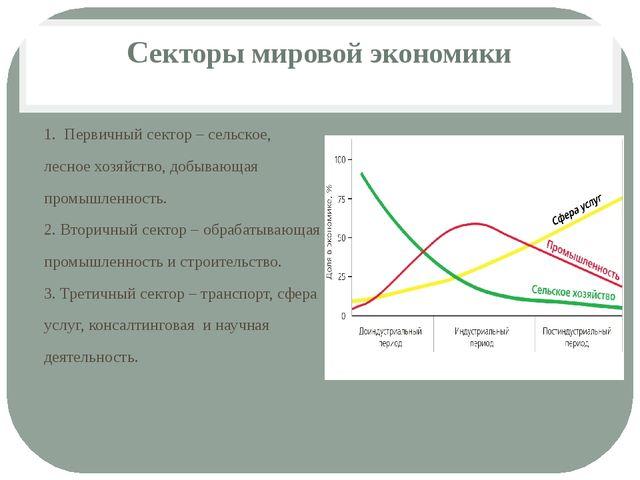 Секторы мировой экономики 1. Первичный сектор – сельское, лесное хозяйство, д...
