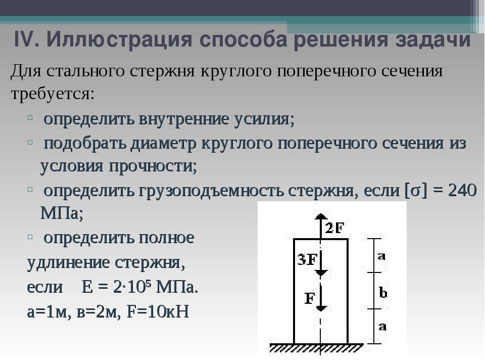 Для стального стержня круглого поперечного сечения требуется: определить вну...