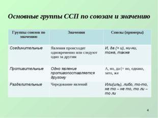 Основные группы ССП по союзам и значению * Группы союзов по значению Значени