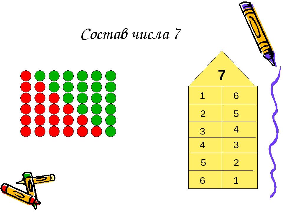 Состав числа 7 7 1 6 2 5 3 4 4 3 5 2 6 1