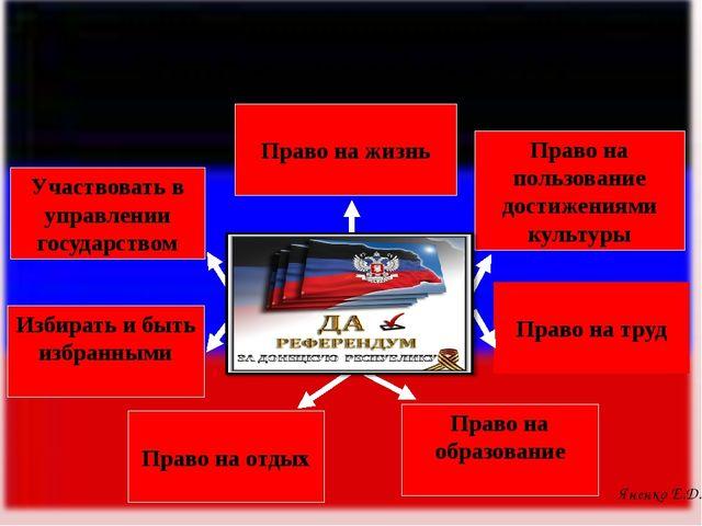Участвовать в управлении государством Право на жизнь Избирать и быть избранны...