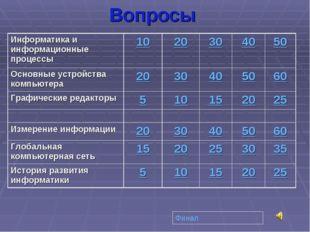 Вопросы Финал Информатика и информационные процессы1020304050 Основные у