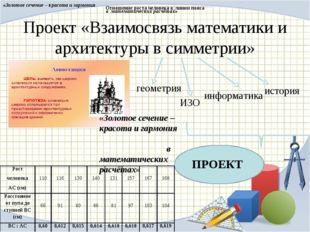Проект «Взаимосвязь математики и архитектуры в симметрии» геометрия информати