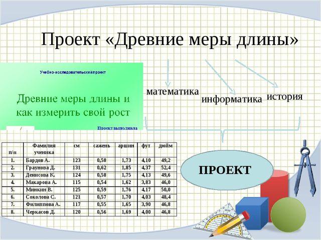 Проект «Древние меры длины» математика информатика история ПРОЕКТ №п/пФамили...