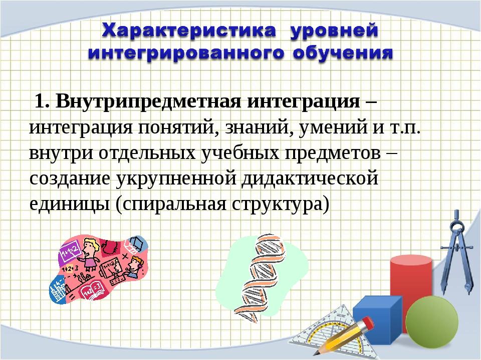 1. Внутрипредметная интеграция – интеграция понятий, знаний, умений и т.п. в...