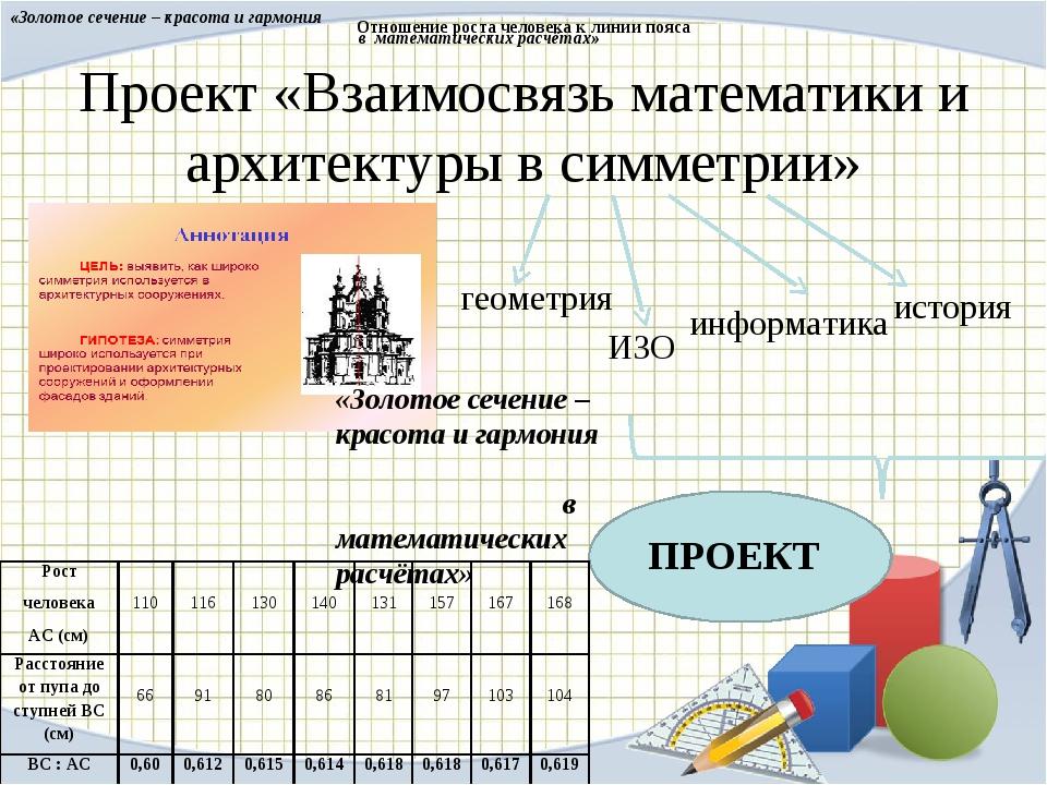 Проект «Взаимосвязь математики и архитектуры в симметрии» геометрия информати...