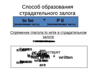 Способ образования страдательного залога Спряжение глагола to write в страдат