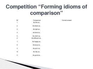 "Competition ""Forming idioms of comparison"" № Comparison Correct answer 1 As l"