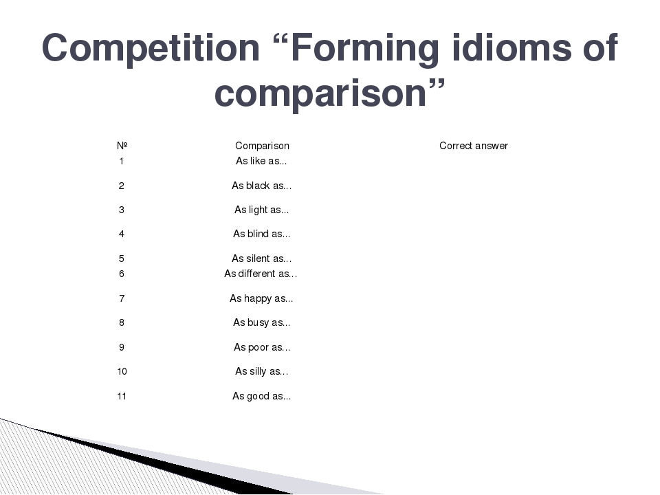 "Competition ""Forming idioms of comparison"" № Comparison Correct answer 1 As l..."