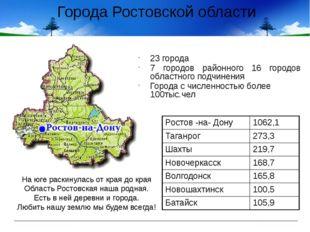 Города Ростовской области 23 города 7 городов районного 16 городов областного