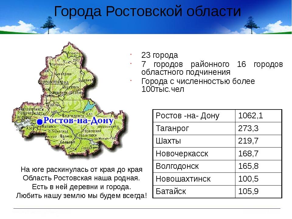 Города Ростовской области 23 города 7 городов районного 16 городов областного...