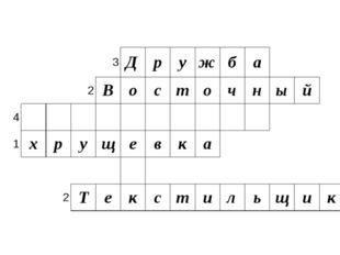 3 Д р у ж б а 2 В о с т о ч н ы й 4 1 х р у щ е в к а 2 Т е к с т и л ь щ и к