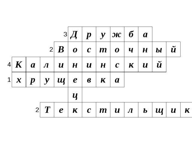 3 Д р у ж б а 2 В о с т о ч н ы й 4 К а л и н и н с к и й 1 х р у щ е в к а...