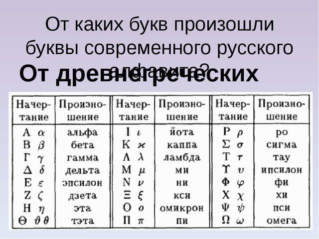 От каких букв произошли буквы современного русского алфавита? От древнегречес...